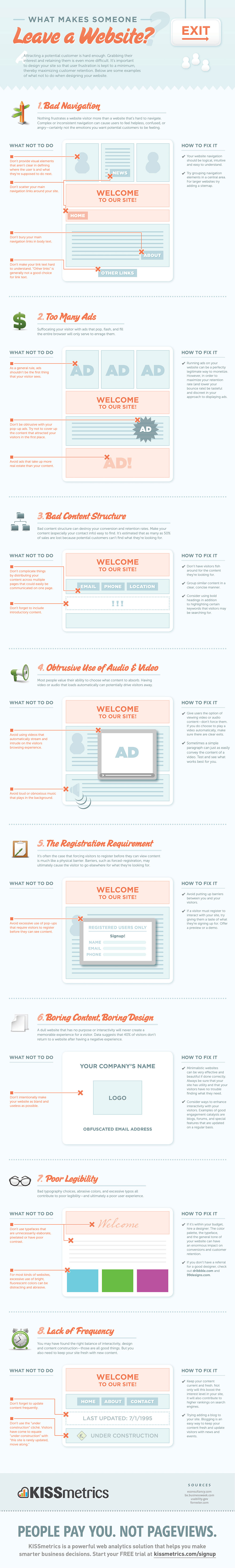 What-Makes-Someone-Leave-Website-infographic