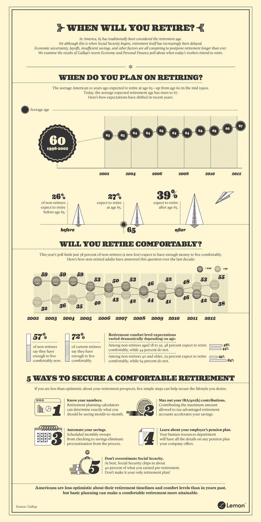 Retirement Planning-infographic