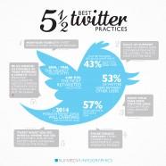 5½ Best Twitter Practices