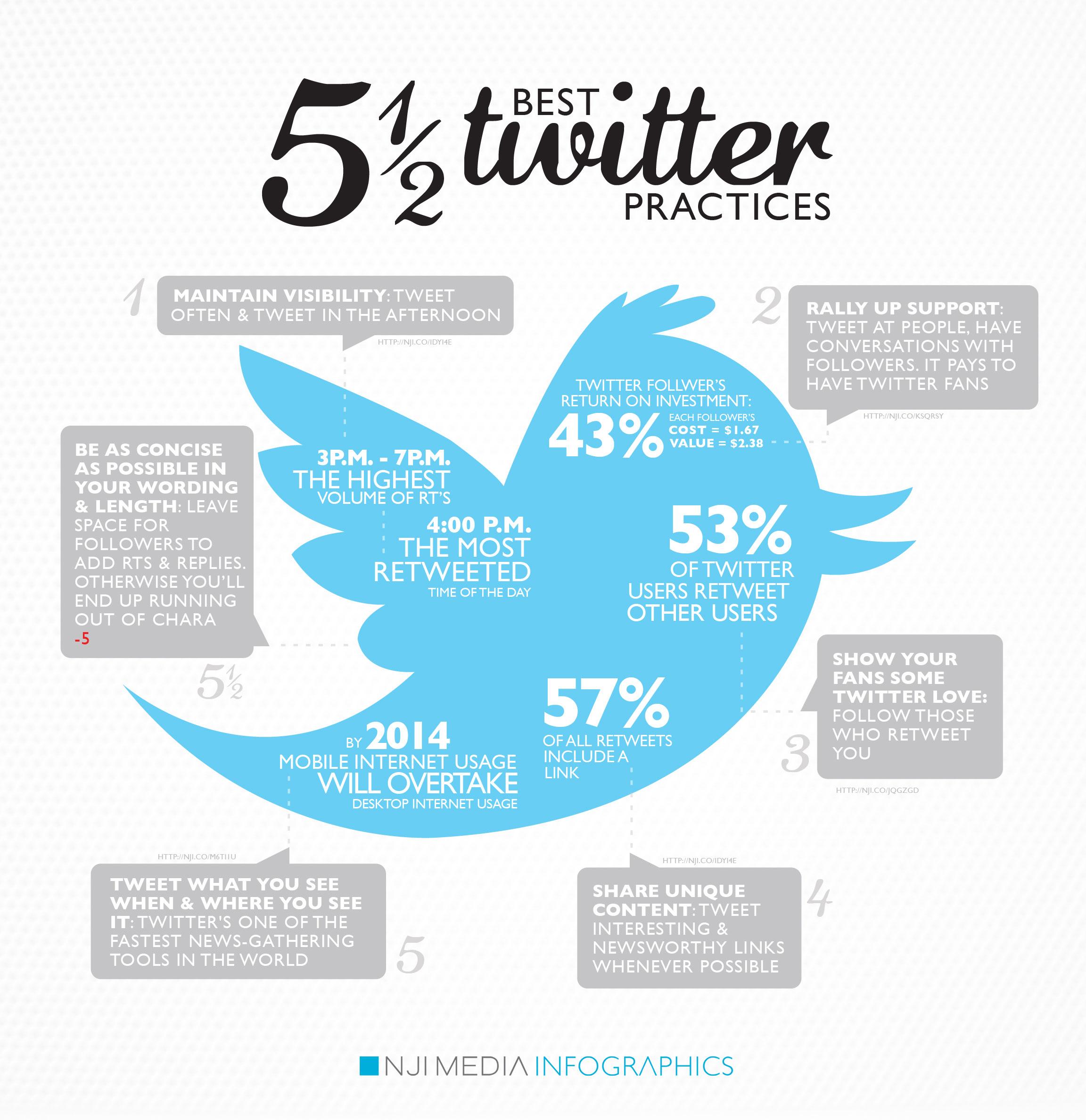 5½-Best-Twitter-Practices-Infographic
