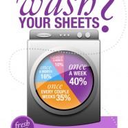 Clean Sheets Better Sleep