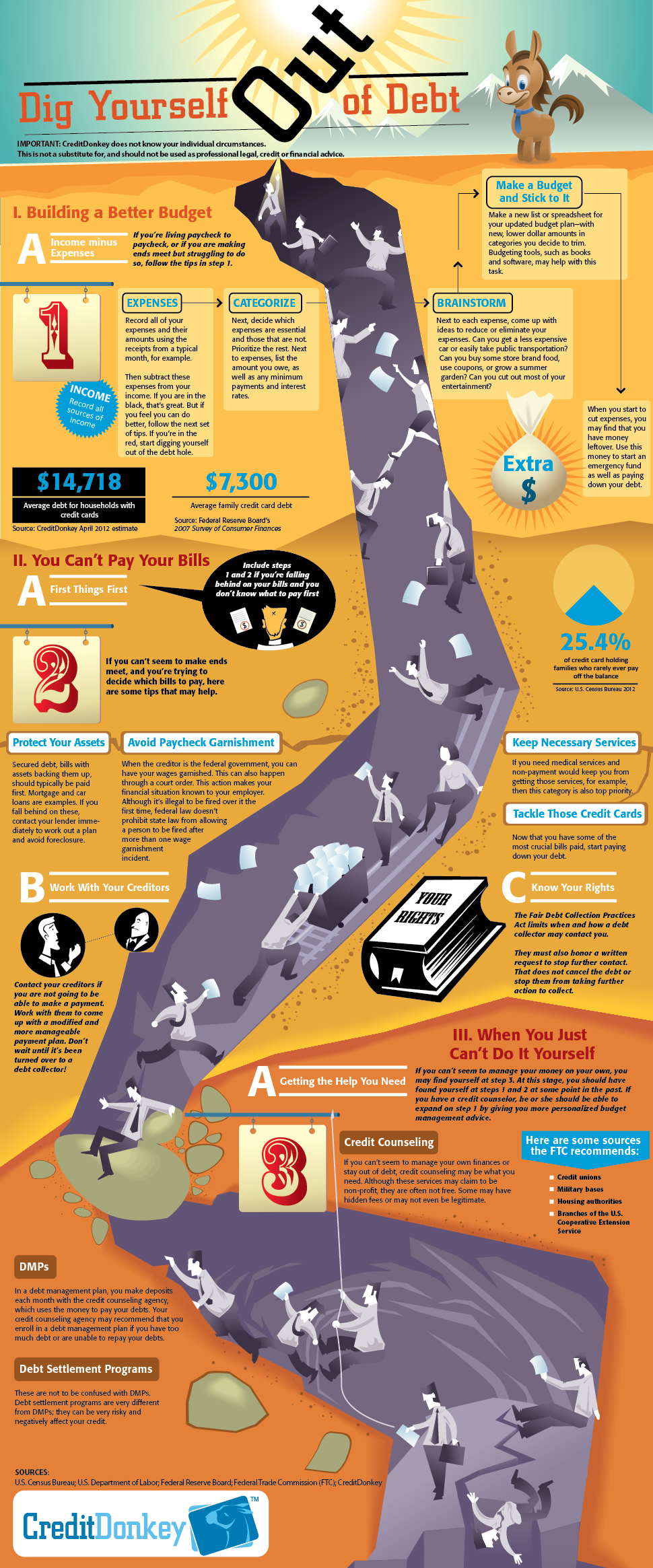 Dig-Yourself-Out-Of-Debt-infographic