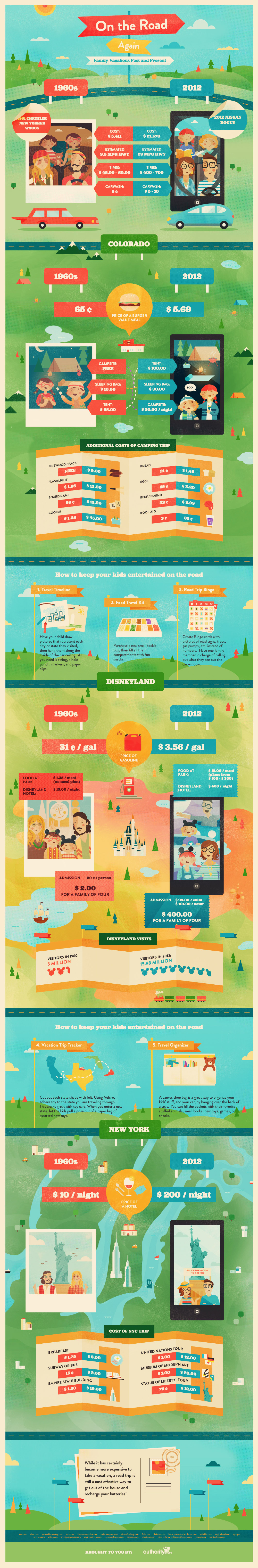 Family-Vacations-Past-and-Present-infographic