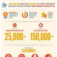 Mozilla Addons Statistics