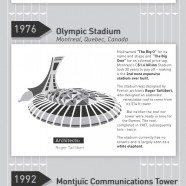 Famous Olympic Buildings