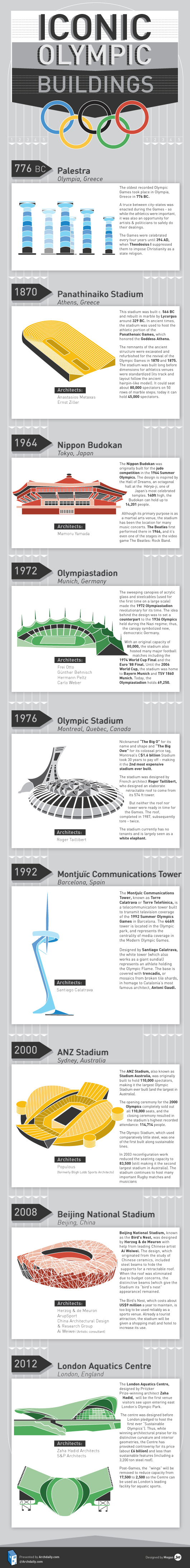 Famous Olympic Buildings-Buildings