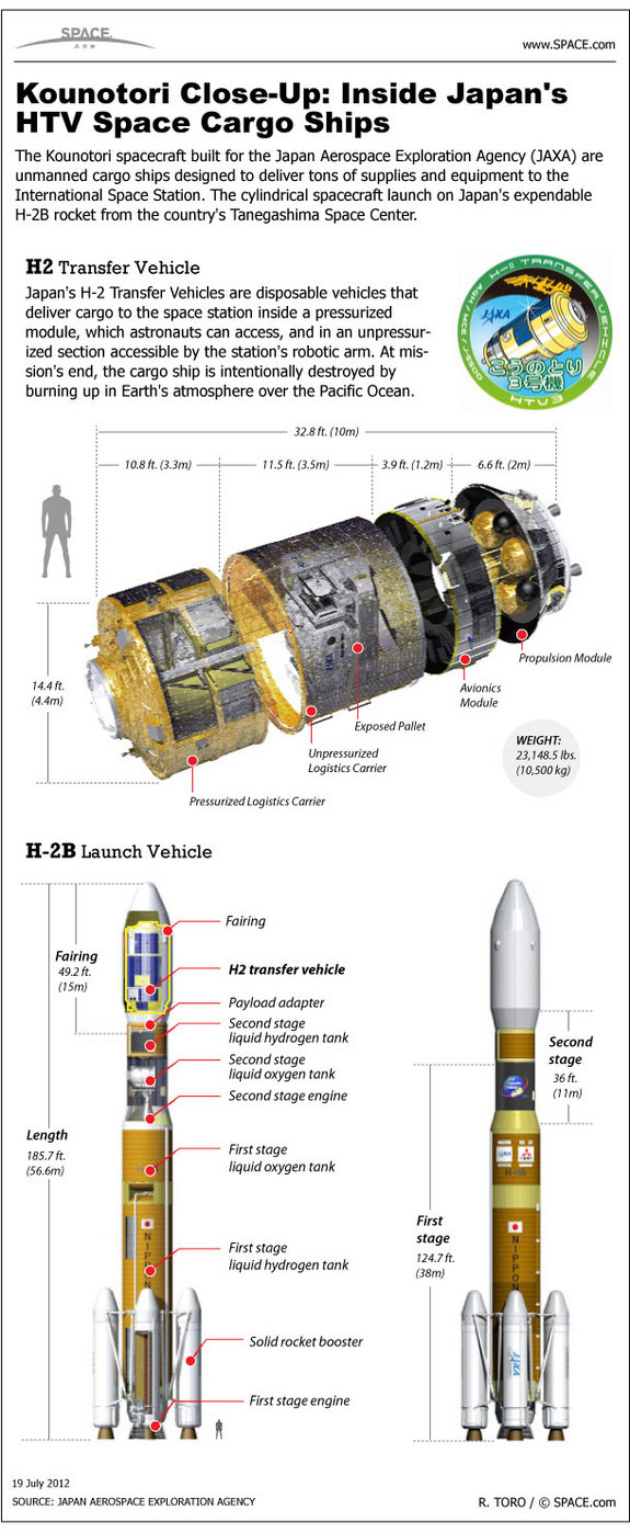 Kounotori-Spacecraft-Close-Up-infographic