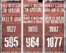 Lawless Handguns