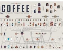 Making Coffee Guide