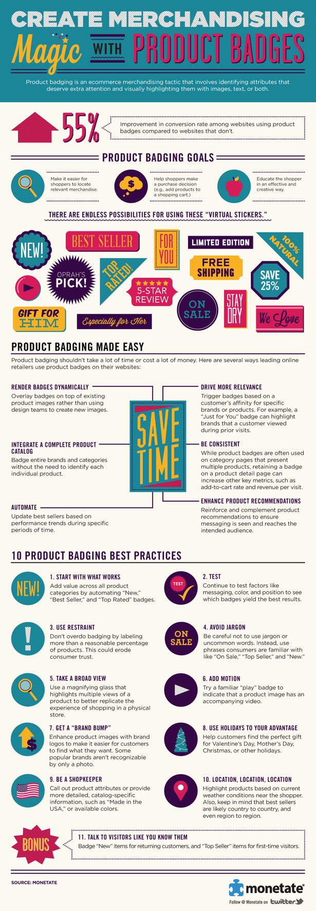 Product badges and labels-infographic