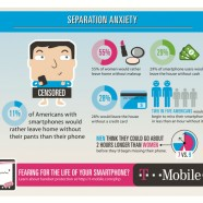 Mobile Seperation