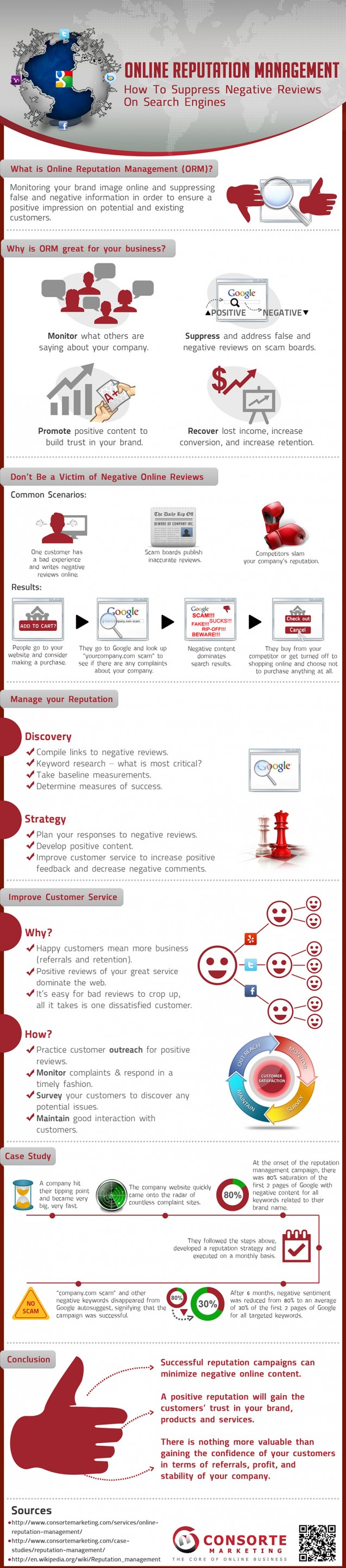 Online-Reputation-Management-infographic