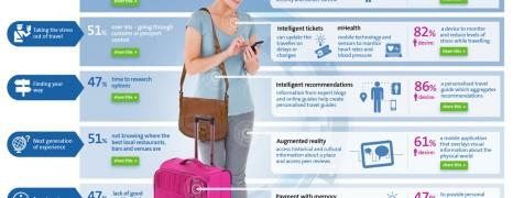 Releasing Travel Frustrations