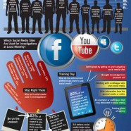 Social Media And Investigations
