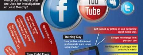 Social Media And Investigations
