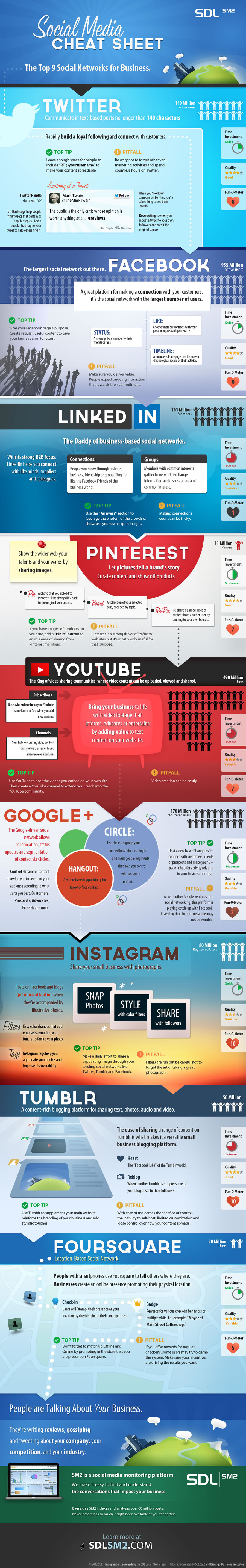 Social-Media-Cheat-Sheet-Infographic