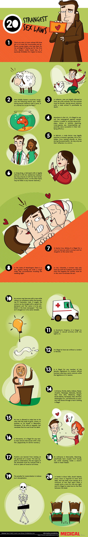 Strange-Sex-Laws-infographic