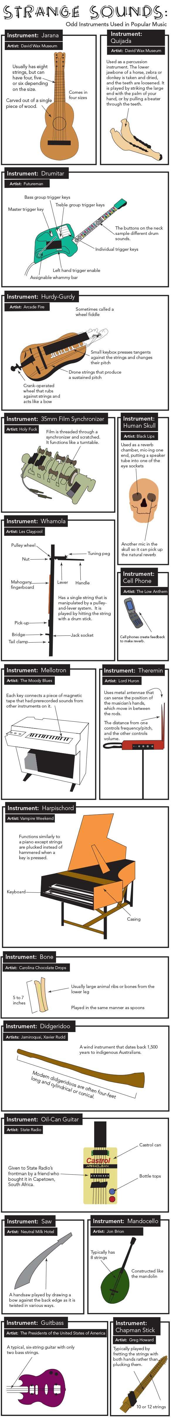 Strange Instruments Infographic