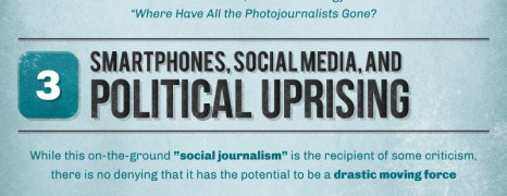 iphone Photojournalism