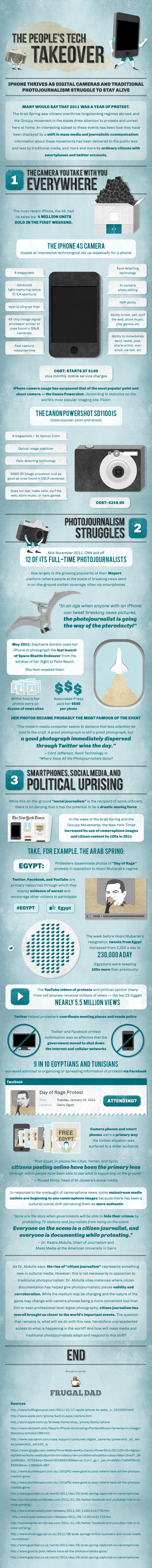 iphone Photojournalism-infographic