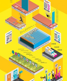 Brands social performance in olympics