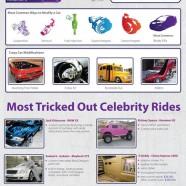 Top 10 Car Modifications