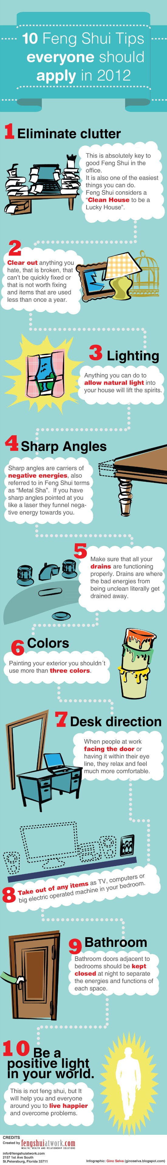 Feng Shui Tips 2012-Infographic