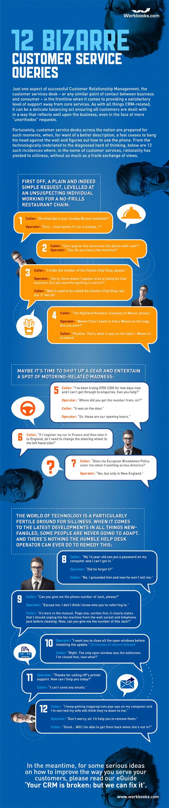 Weird Customer Queries-infographic