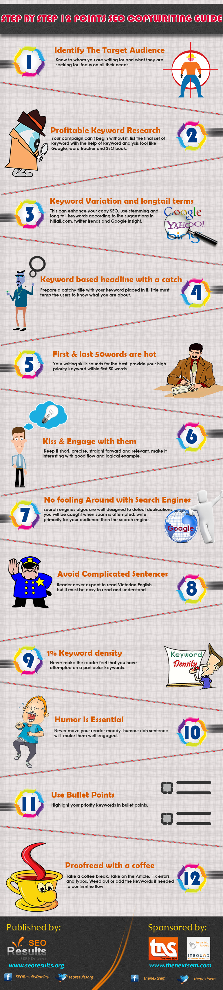 Seo Copywriting Guide-Infographic