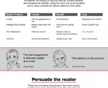 Copywriting Guidelines