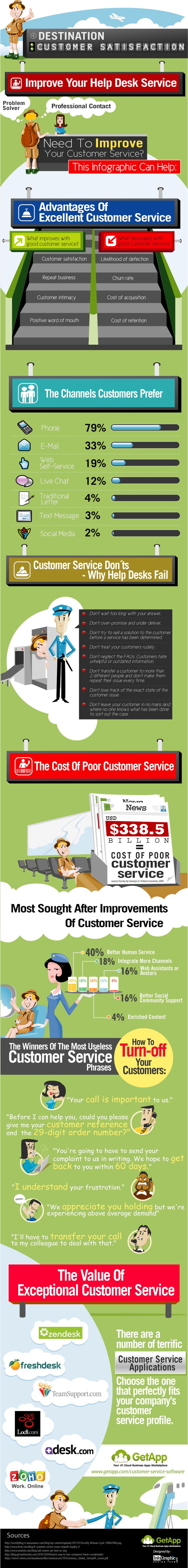Customer-Satisfaction-infographic
