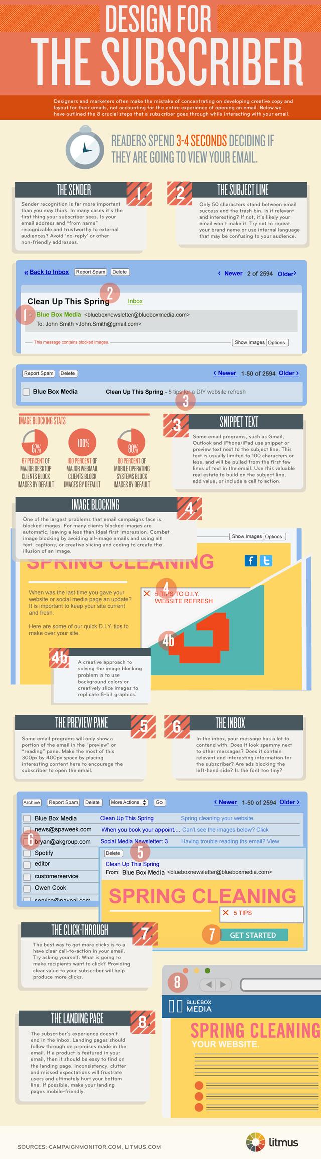 Newsletter Design Tips-Infographic