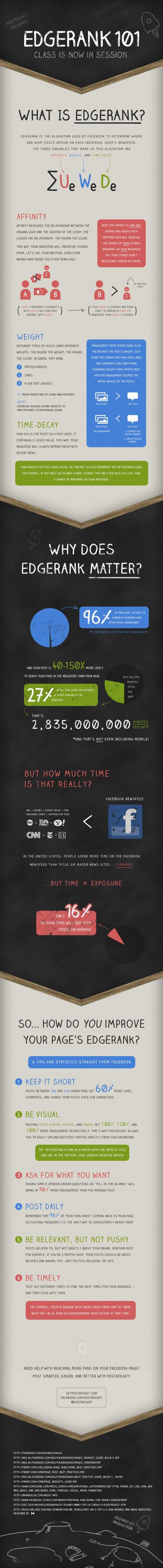 How Edgerank Works-Infographic