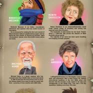 Greatest Explorers History