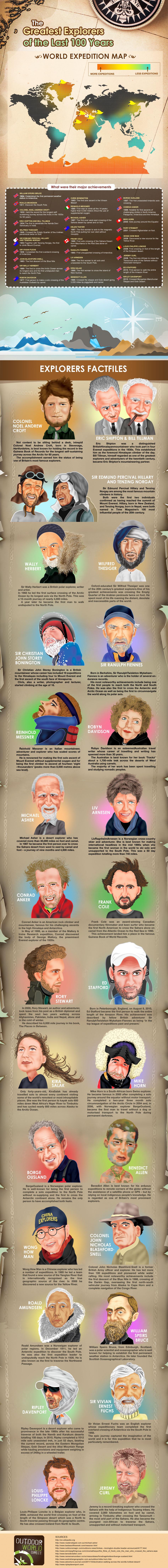 Greatest Explorers History-Infographic