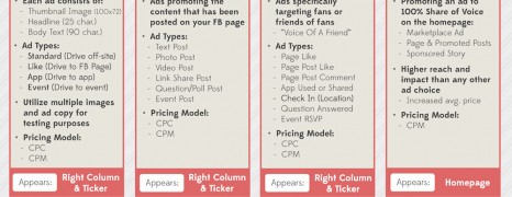 Facebook Ads Guide 2012