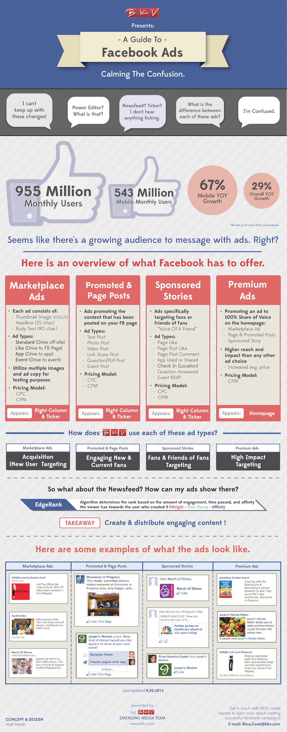 Facebook Ads Guide 2012-Infographic