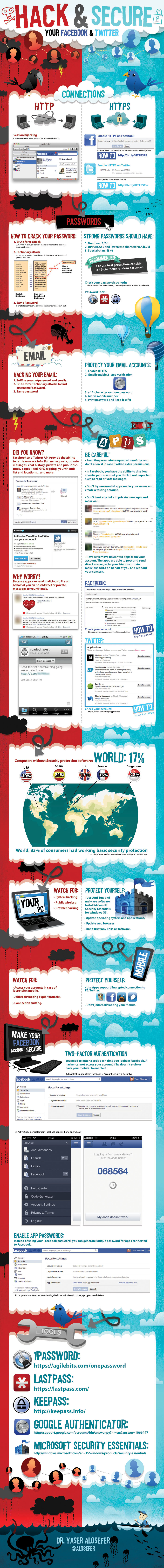 Facebook Twitter Privacy Protection-Infographic