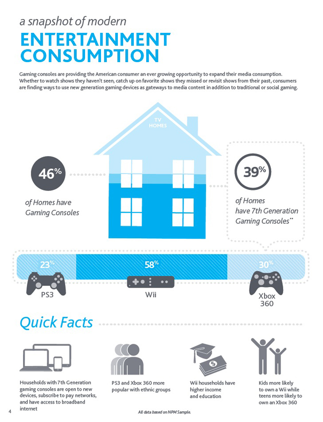 Gaming Console Market Size-Infographic
