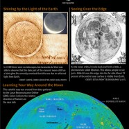 Moon Observation Map