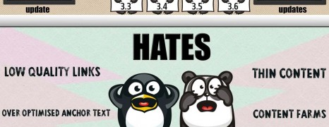 Penguin Vs Panda Update