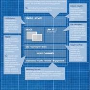 Linkedin Status Update Tips