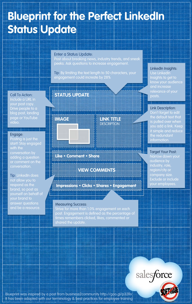 Linkedin Status Update Tips-infographic