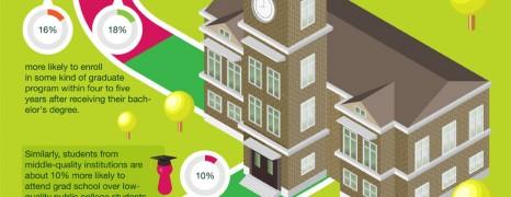 Public Vs Private College