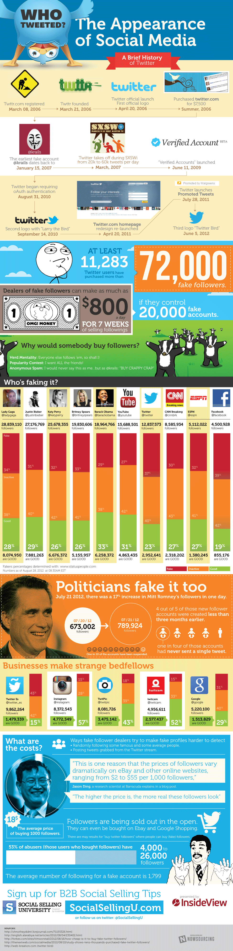 trading twitter followers-infographic