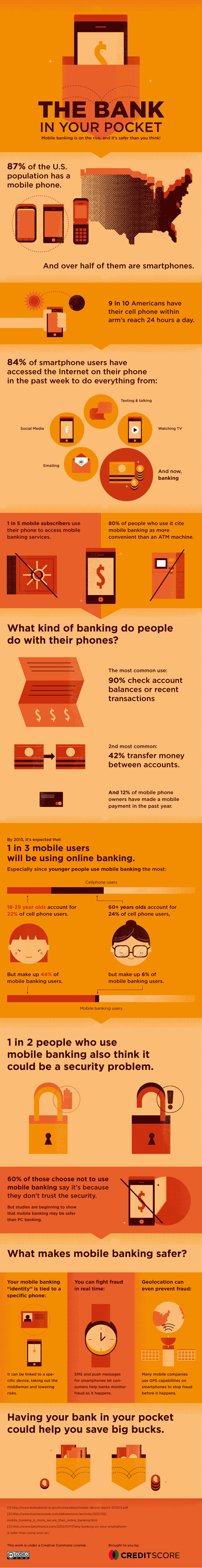 Mobile Banking Adoption-Infographic