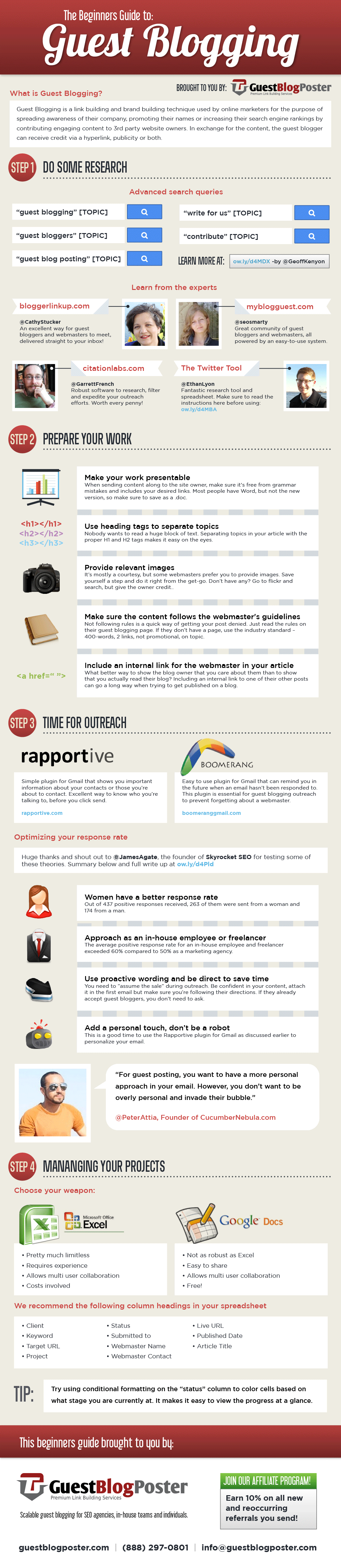 Guest Blogging Guide-Infographic