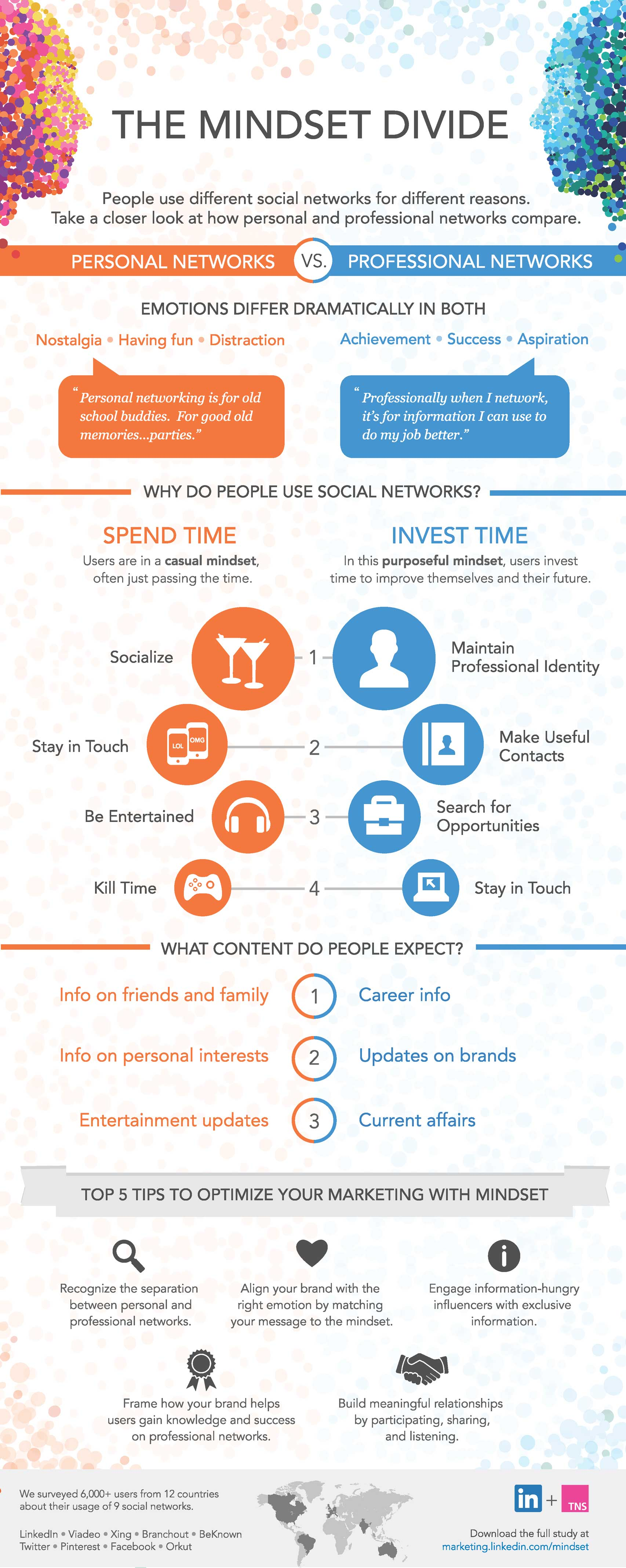 Personal vs Professional Networks-Infographic-infographicsmania
