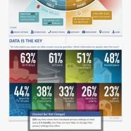 Social Networks Privacy Risks