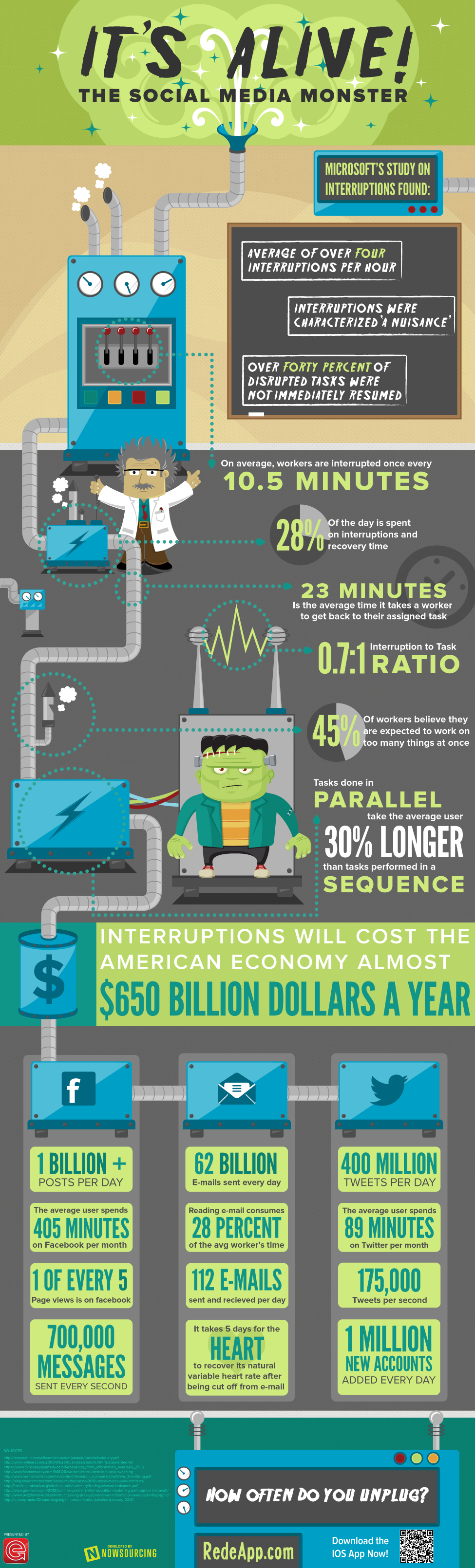 Social Media Disruption-Infographic